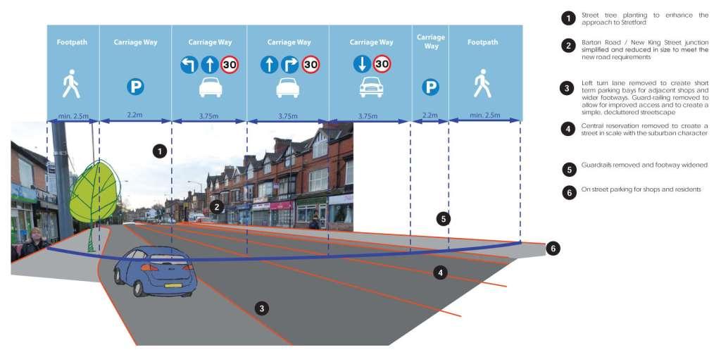 Barton Road proposals