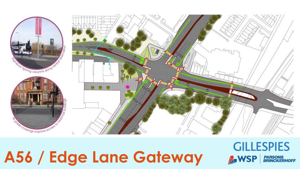 A56 / Edge Lane Gateway